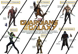 Guardians-of-the-Galaxy---Representation.pdf