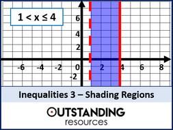 Inequalities 3 - Shading Regions - Parallel Lines (+ worksheets)