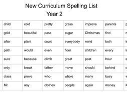 spelling year 2 ks1 new curriculum complete list and activities pack by jonfkirk teaching. Black Bedroom Furniture Sets. Home Design Ideas