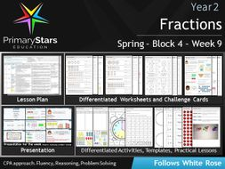 YEAR 2 - Fractions- White Rose - WEEK 9 - Block 4- Spring- Differentiated Planning