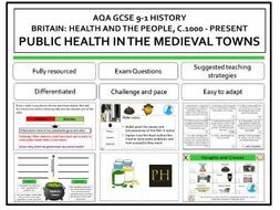 Public Health in Medieval towns