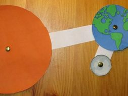 Papercraft Sun Earth and Moon Model