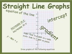 Drawing Straight Line Graphs Worksheets GCSE
