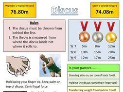 Athletics Field Event Resources