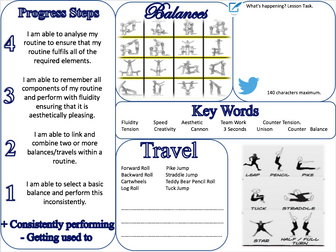 Gymnastic Routine Placemat with Self Assessment