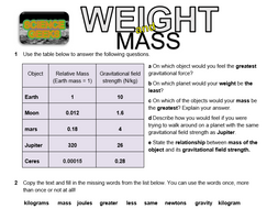MASS, WEIGHT AND GRAVITY