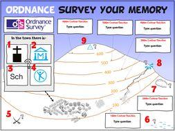 Ordnance-Survey-Your-Memory.pptx