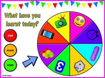 Plenary Wheel VERSION 2! 8 new ideas!
