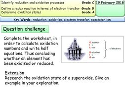 New AQA AS physical chemistry- REDOX and oxidation states by ...