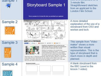 Creating Videos From Storyboards, Hardware and Software, to Special Effects