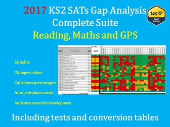 KS2 May 2017 SATs Gap Analysis (All subjects) SATs Prep