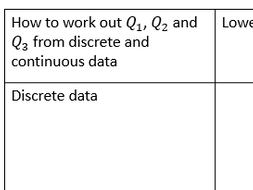 Quartiles: A-Level Maths Notes or Recall task