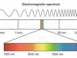 Electro magnetic spectrum EM spectrum GCSE AQA science Full lesson with exam questions and answers