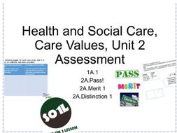 health and social care unit 1 m1 criteria essay This assignment (p2 m1) explains the argyle and tuckman theory in order to  reach the criteria  kingdom pearson health and social care unit 1 -  developing effective communication in health and social care essay.