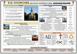Churches-and-What-Happens-in-Them-Knowledge-Organiser.docx