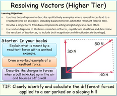 Resolving Vectors and Resultant Forces