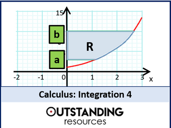 Integration 4 - Area Problems bound by the Y-Axis (+ worksheet)