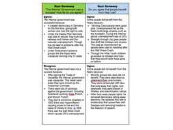 Nazi Germany: Recap and Revision Resources