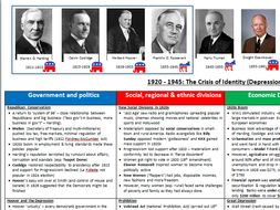 AQA HIstory - USA - Making of a Superpower - 1865-1975 Revision poster