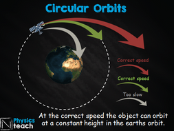 GCSE AQA Physics - P16.3 - Planet, satellites and orbits