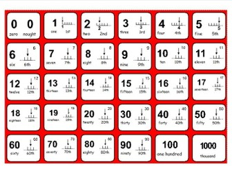 Numbers 0 to 1000 - Words Symbols and Ordinal - Grid for SEN and Lower Ability