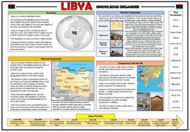 Libya-Knowledge-Organiser.docx