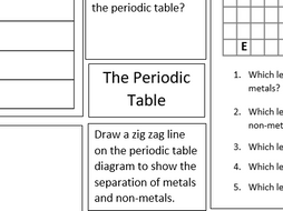 Ks3 periodic table revision sheet by hunterla teaching resources tes ks3 periodic table revision sheet urtaz Image collections