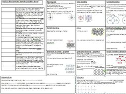 NEW AQA 9-1 Chemistry revision sheet (plus powerpoint