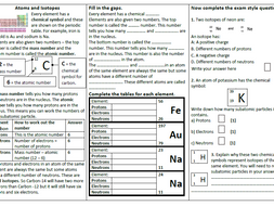 Chemistry C1 Revision Pack OCR GCSE Gateway new specification
