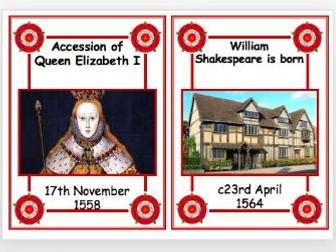 William Shakespeare Timeline Cards