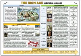 KS2-Iron-Age-Knowledge-Organiser.docx