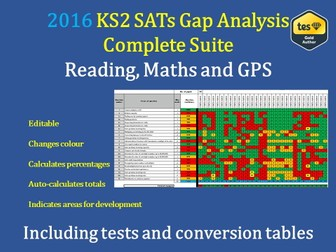 KS2 May 2016 SATs Gap Analysis (All subjects) SATs Prep