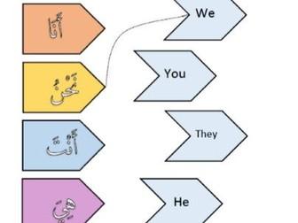 Arabic Pronouns