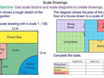 Scale Drawings and Ratio