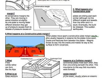 Tectonics and The Restless Earth Q&A revision pack