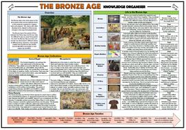 KS2-Bronze-Age-Knowledge-Organiser.docx