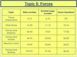AQA-Trilogy-Physics-Paper-2---Revision-Slides.pptx