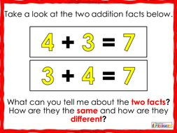 Number-Fact-Families.ppt