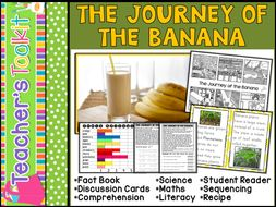 The Journey of the Banana | From Plant to Plate | Healthy Eating and Nutrition
