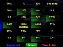 Percentages to Decimals Matching Pairs Game