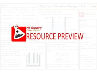 AQA Chapter 4: Chemical Changes - Electrolysis Revision Sheet