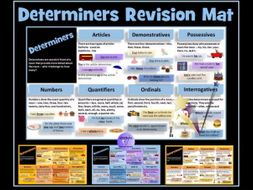 Determiners Revision Mat