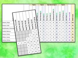 R066 Grade Tracker / Calculator (Cambridge National in Enterprise & Marketing)