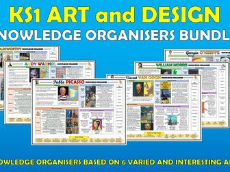 KS1 Art and Design Knowledge Organisers Bundle!