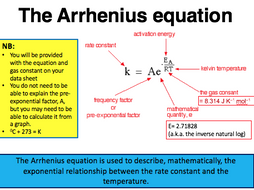 OCR A level Chemistry Module 5.1 Rates, equilibrium and pH ...