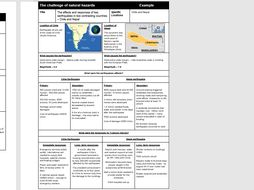 AQA 9-1 Geography Case study booklets