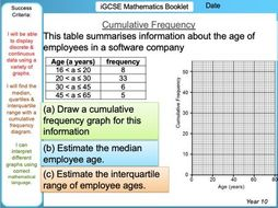 iGCSE Booklet Bundle