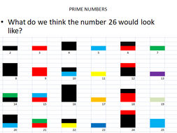 Prime Numbers - Lesson plan using coloured pencils