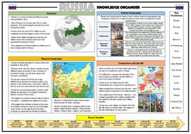 Russia-Knowledge-Organiser.docx