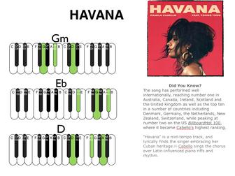KS3 Music Latin Cuba Camilla Cabello Havana Bundle *mac